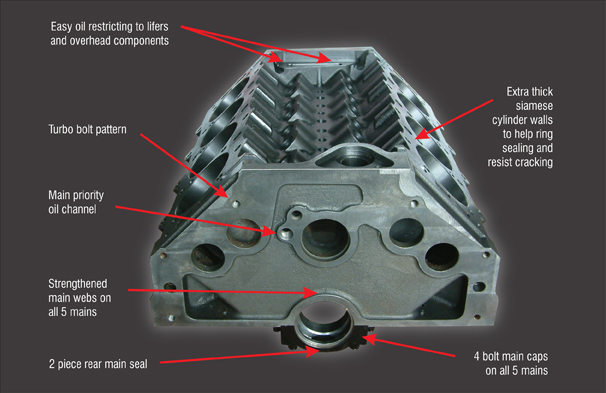 Littlepaw Back Diagram on V8 Engine Block Diagram
