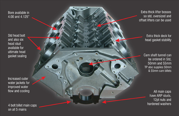 New Torque Power 308 Block - Engine